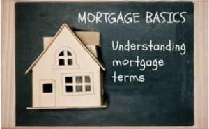 Mortgage basics on a blackboard
